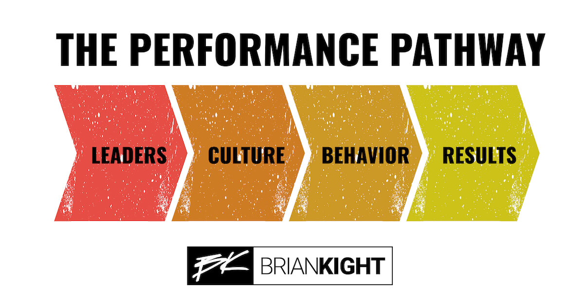 The Performance Pathway